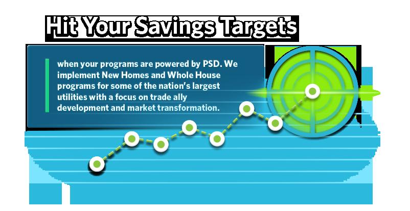 Hit Your Savings Targets