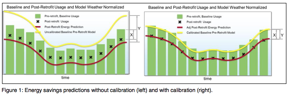model-with-calibration