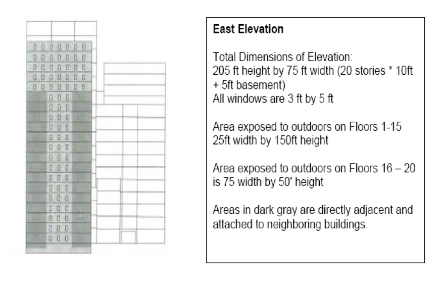 east-elevation